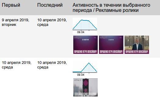 Отчет объединение 09.04.2019-10.04.2019